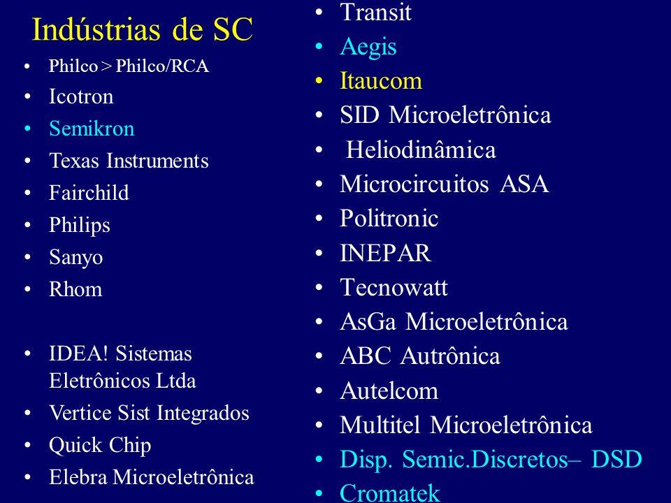 CPqD – Campinas, SP CenPRA (former CTI) – Campinas, SP LNLS – Campinas, SP INPE – São José dos Campos, SP CEITEC – Porto Alegre, RS CTPIM – Manuas, AM