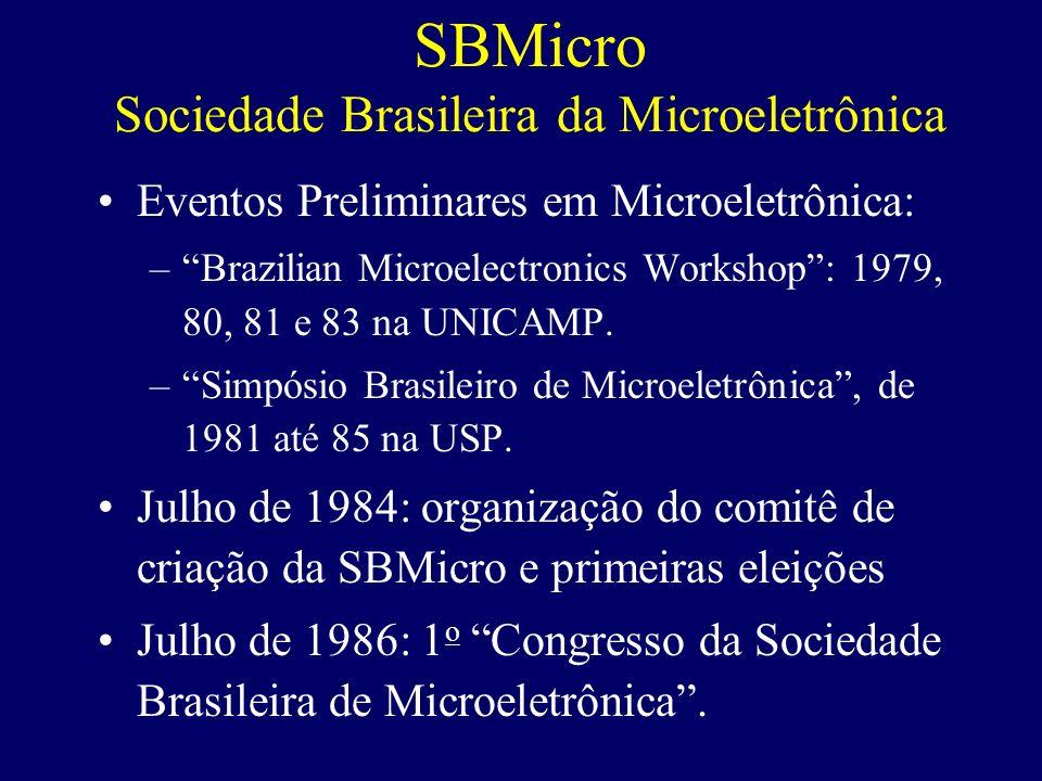 Indústrias de SC Transit Aegis Itaucom SID Microeletrônica Heliodinâmica Microcircuitos ASA Politronic INEPAR Tecnowatt AsGa Microeletrônica ABC Autrô