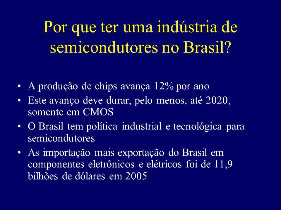 Por que ter uma indústria de semicondutores no Brasil? No mundo, no segmento da microeletrônica, são destinados 230 bilhões de dólares por ano, O Bras