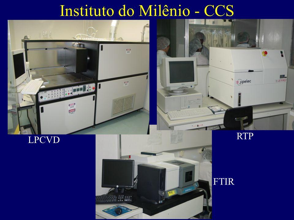 SBMicro Sociedade Brasileira da Microeletrônica Eventos Preliminares em Microeletrônica: –Brazilian Microelectronics Workshop: 1979, 80, 81 e 83 na UN
