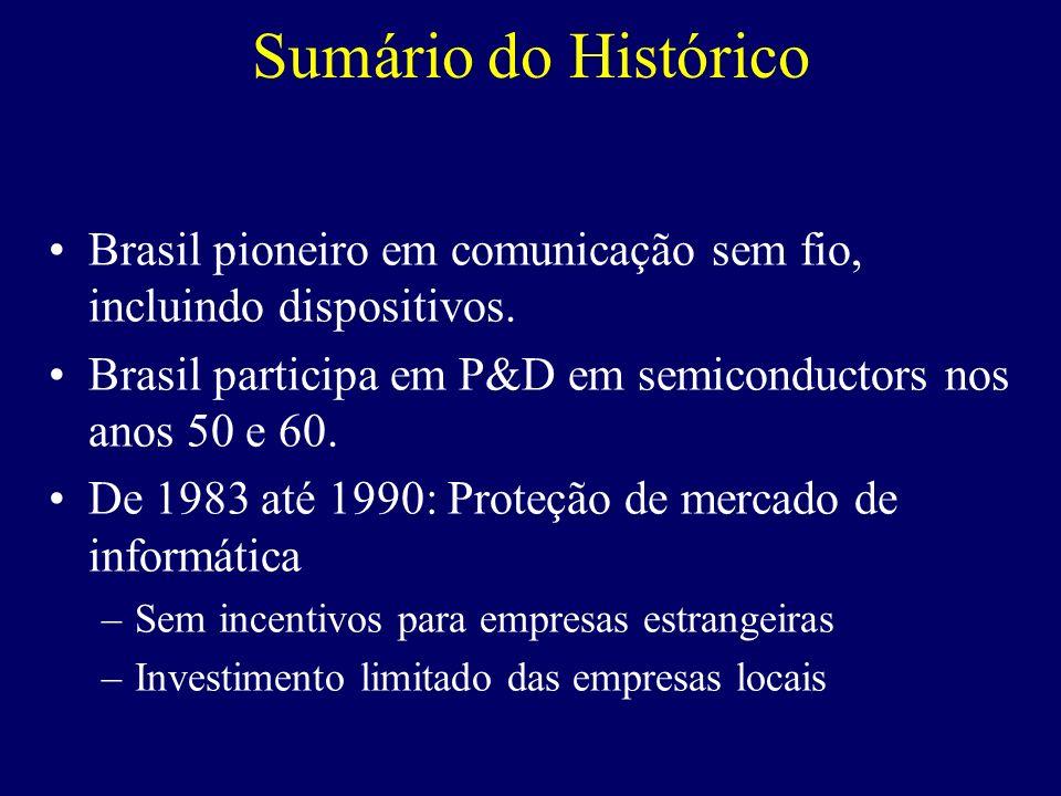 São Paulo Porto Alegre Florianópolis Campinas Recife Brasília Rio de Janeiro Campina G. São Luiz Belo Horizonte NAMITEC: 93 PhD researchers 27 groups/