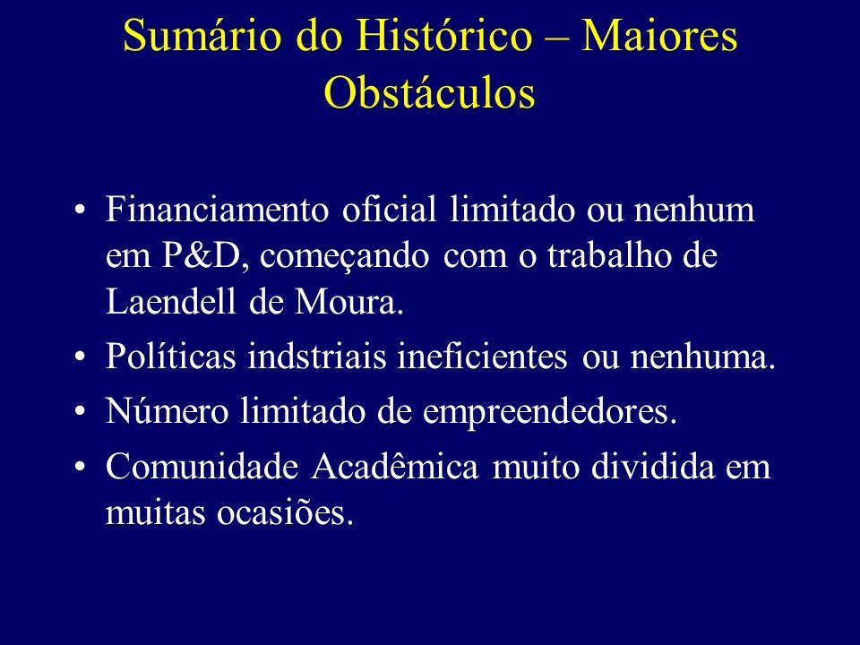 Sumário do Histórico Brasil pioneiro em comunicação sem fio, incluindo dispositivos. Brasil participa em P&D em semiconductors nos anos 50 e 60. De 19