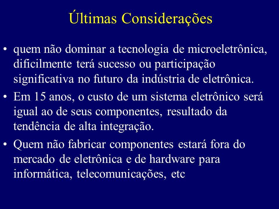 Sumário: Aviação e eletrônica Brasil pioneiro em ambas: –Santos Dumont – o primeiro avião –Landell de Moura – primeiro em comunicação sem fio. Hoje: –