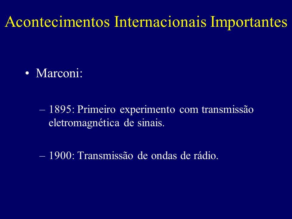Marconi: –1895: Primeiro experimento com transmissão eletromagnética de sinais.