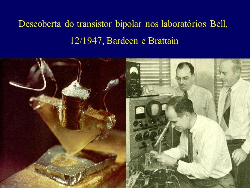 Sumário: Aviação e eletrônica Brasil pioneiro em ambas: –Santos Dumont – o primeiro avião –Landell de Moura – primeiro em comunicação sem fio.