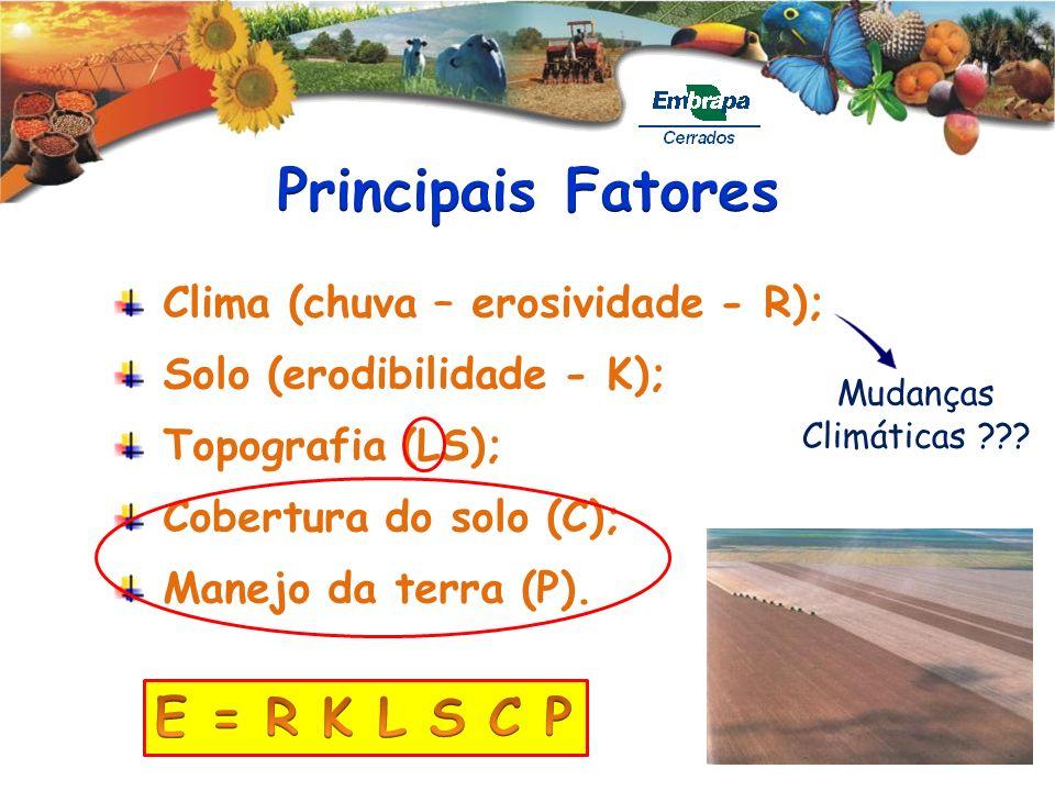 Clima (chuva – erosividade - R); Solo (erodibilidade - K); Topografia (LS); Cobertura do solo (C); Manejo da terra (P). Mudanças Climáticas ???