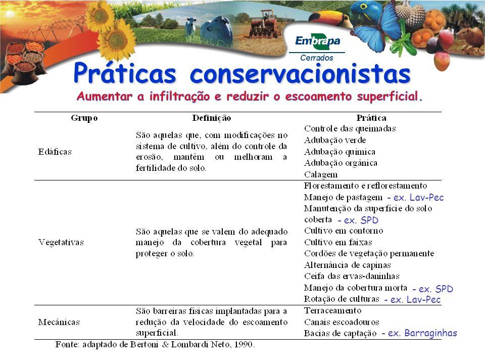 Práticas conservacionistas - ex. SPD - ex. Lav-Pec - ex. Barraginhas - ex. SPD - ex. Lav-Pec