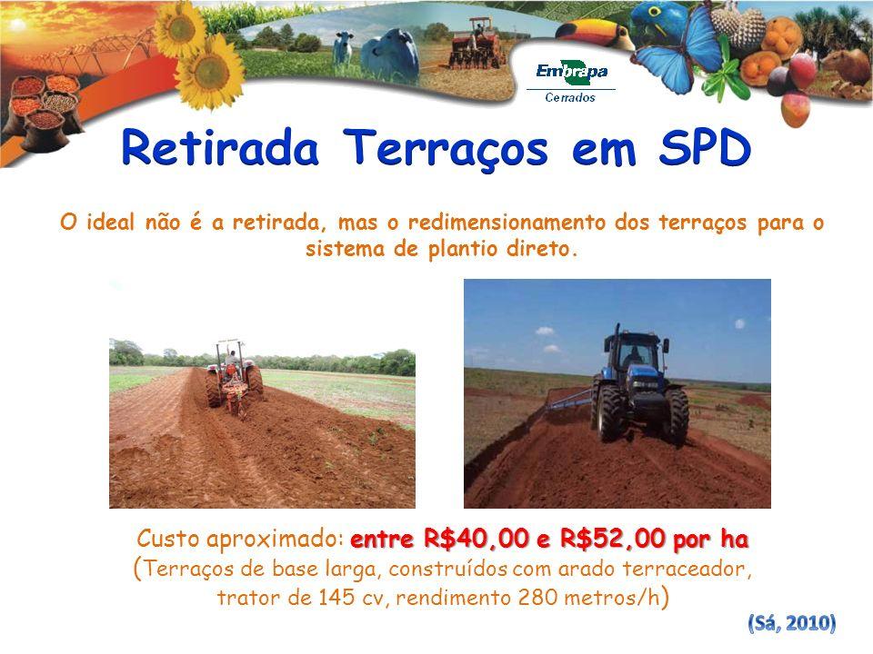 O ideal não é a retirada, mas o redimensionamento dos terraços para o sistema de plantio direto. entre R$40,00 e R$52,00 por ha Custo aproximado: entr