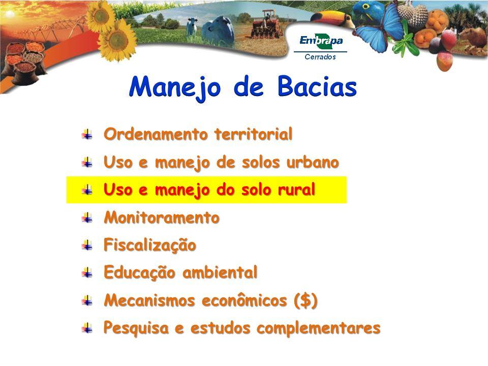 Ordenamento territorial Ordenamento territorial Uso e manejo de solos urbano Uso e manejo de solos urbano Uso e manejo do solo rural Uso e manejo do s