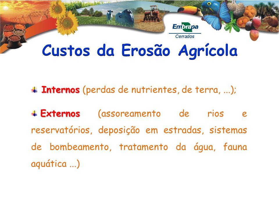 Marques, 1949 - o Brasil perde 500 milhões de toneladas de terras agrícolas por ano; Bahia et al., 1992 - o Brasil perde 600 milhões de toneladas de terras agrícolas por ano, correspondendo a uma perda de US$ 1,5 bilhões em nutrientes; Hernani et al., 2002 – o Brasil perde 820 milhões de toneladas de terras agrícolas por ano, correspondendo a uma perda de US$ 2,93 bilhões em nutrientes.