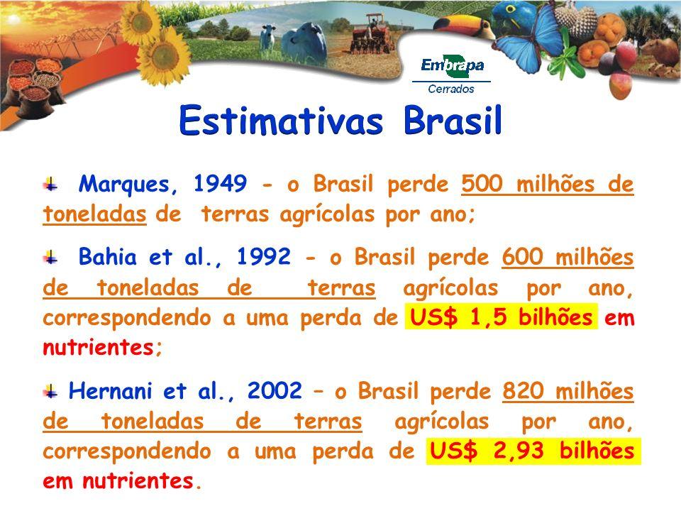 Marques, 1949 - o Brasil perde 500 milhões de toneladas de terras agrícolas por ano; Bahia et al., 1992 - o Brasil perde 600 milhões de toneladas de t