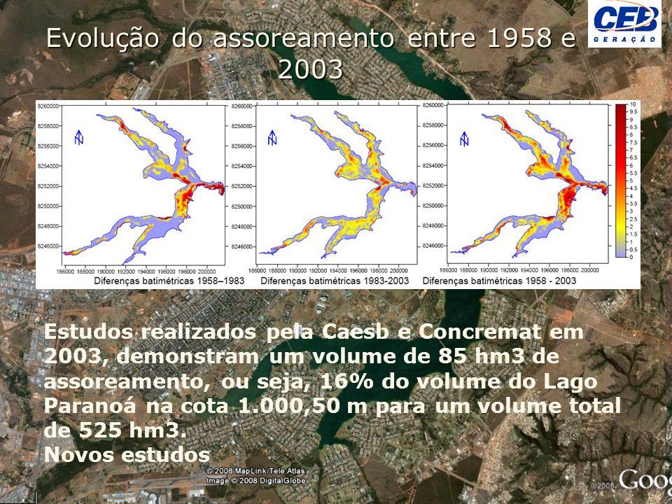 Evolução do assoreamento entre 1958 e 2003 Estudos realizados pela Caesb e Concremat em 2003, demonstram um volume de 85 hm3 de assoreamento, ou seja,