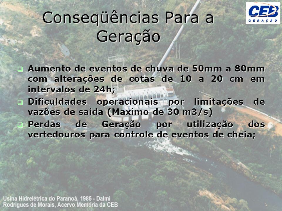 Conseqüências Para a Geração Aumento de eventos de chuva de 50mm a 80mm com alterações de cotas de 10 a 20 cm em intervalos de 24h; Aumento de eventos