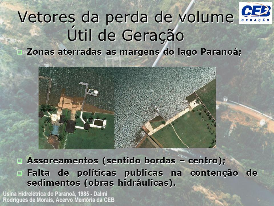 Zonas aterradas as margens do lago Paranoá; Zonas aterradas as margens do lago Paranoá; Assoreamentos (sentido bordas – centro); Assoreamentos (sentid