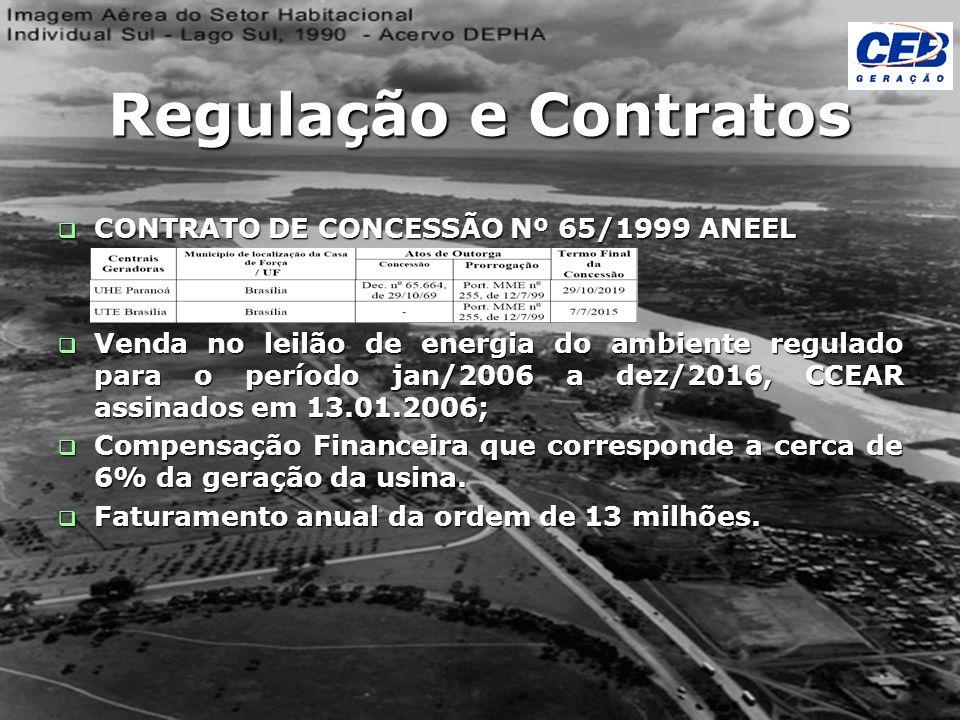 Regulação e Contratos CONTRATO DE CONCESSÃO Nº 65/1999 ANEEL CONTRATO DE CONCESSÃO Nº 65/1999 ANEEL Venda no leilão de energia do ambiente regulado pa