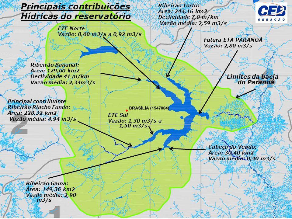 Ribeirão Bananal: Área: 129,60 km2 Declividade 41 m/km Vazão média: 2,34m3/s Ribeirão Torto: Área: 244,16 km2 Declividade 7,8 m/km Vazão média: 2,59 m