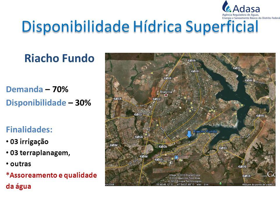 Riacho Fundo Demanda – 70% Disponibilidade – 30% Finalidades: 03 irrigação 03 terraplanagem, outras *Assoreamento e qualidade da água