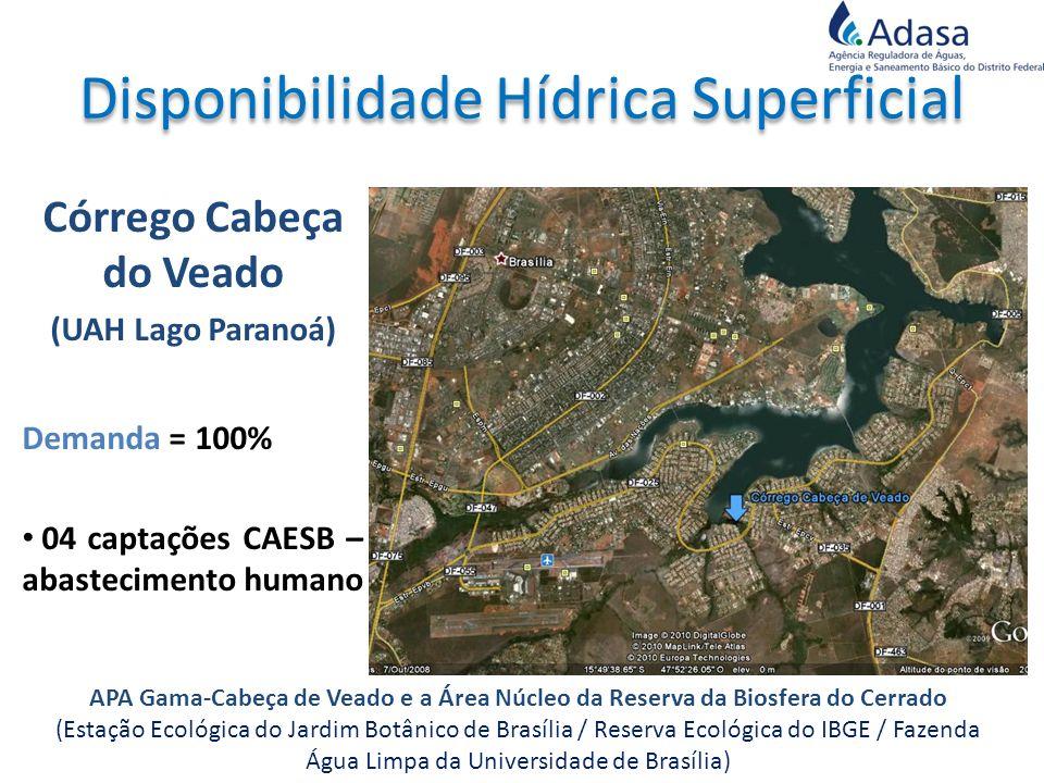 Córrego Cabeça do Veado (UAH Lago Paranoá) Demanda = 100% 04 captações CAESB – abastecimento humano APA Gama-Cabeça de Veado e a Área Núcleo da Reserv