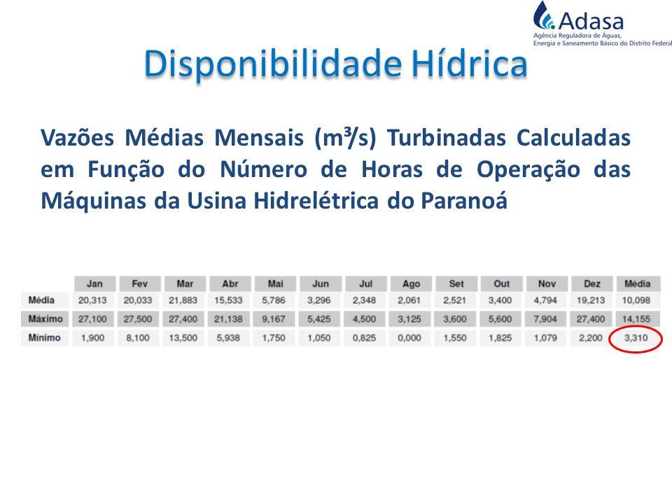Vazões Médias Mensais (m³/s) Turbinadas Calculadas em Função do Número de Horas de Operação das Máquinas da Usina Hidrelétrica do Paranoá