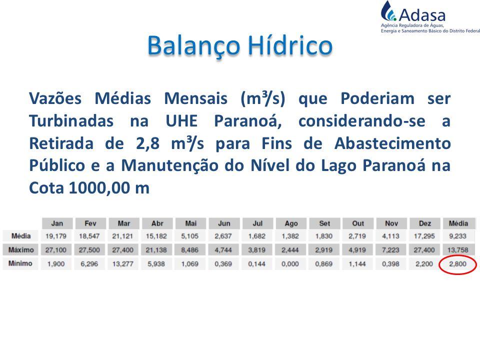 Vazões Médias Mensais (m³/s) que Poderiam ser Turbinadas na UHE Paranoá, considerando-se a Retirada de 2,8 m³/s para Fins de Abastecimento Público e a