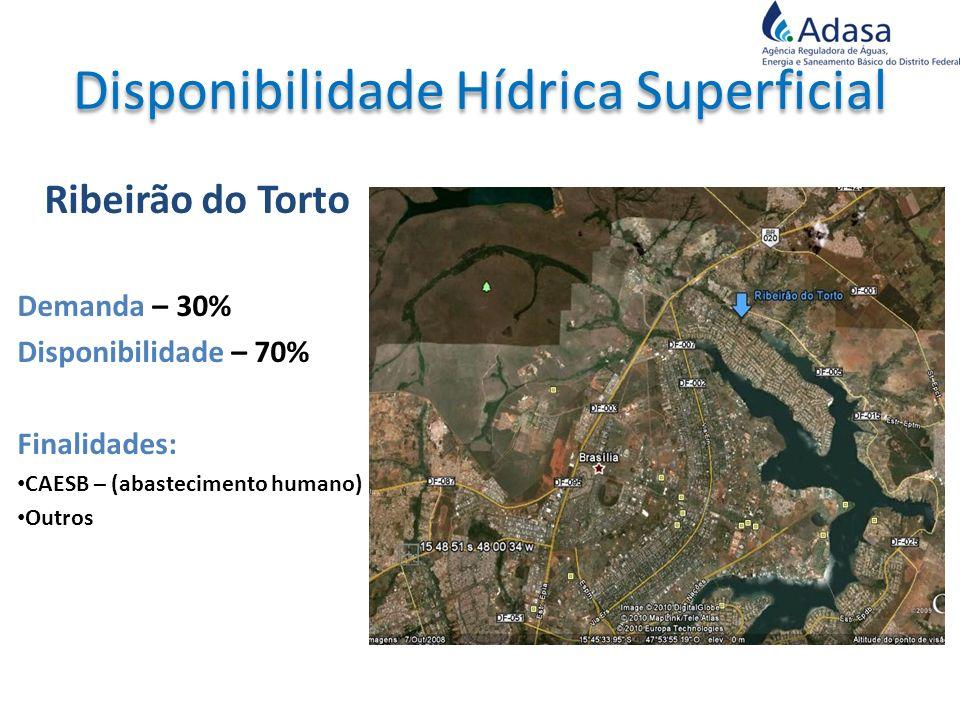 Ribeirão do Torto Demanda – 30% Disponibilidade – 70% Finalidades: CAESB – (abastecimento humano) Outros