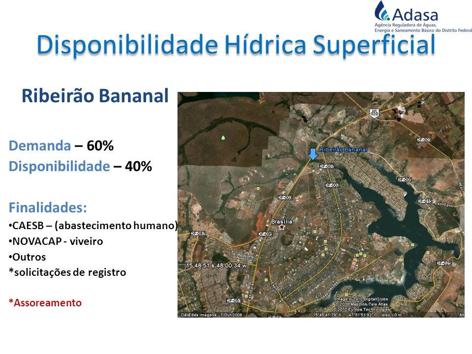 Ribeirão Bananal Demanda – 60% Disponibilidade – 40% Finalidades: CAESB – (abastecimento humano) NOVACAP - viveiro Outros *solicitações de registro *A