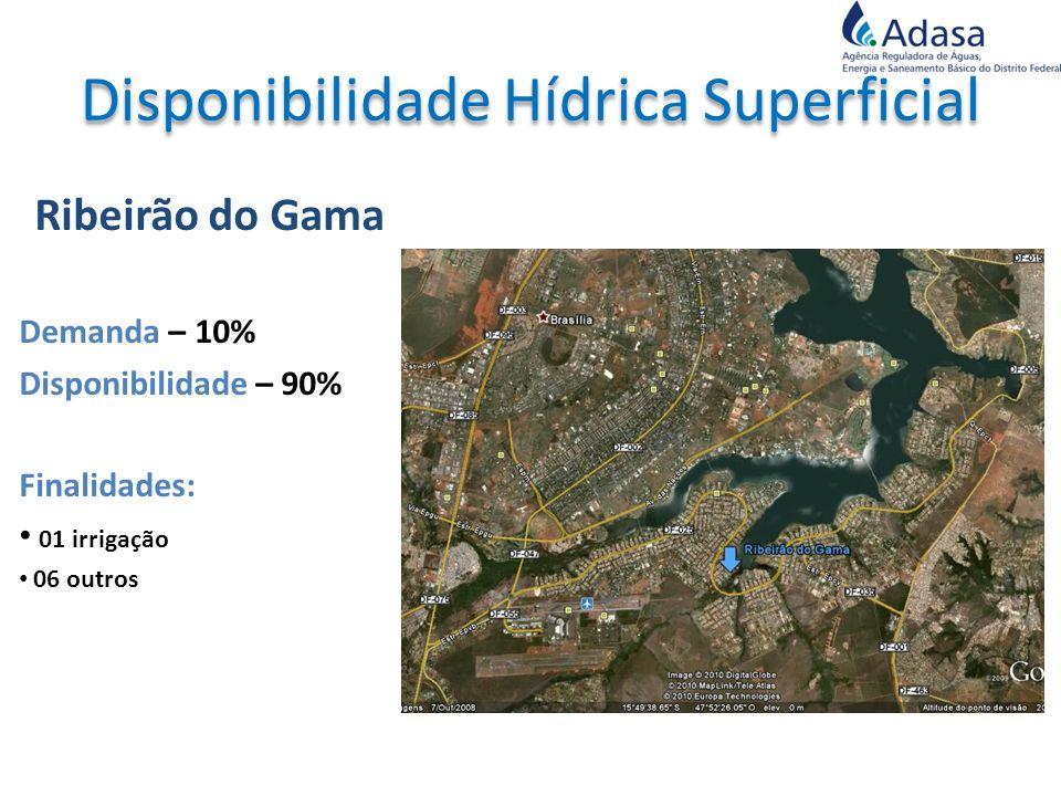 Ribeirão do Gama Demanda – 10% Disponibilidade – 90% Finalidades: 01 irrigação 06 outros