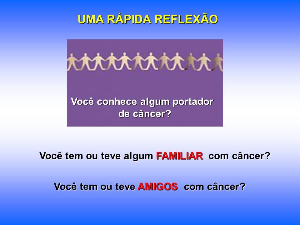 UMA RÁPIDA REFLEXÃO Você tem ou teve algum FAMILIAR com câncer? Você tem ou teve AMIGOS c c c com câncer? Você conhece algum portador de câncer? de câ