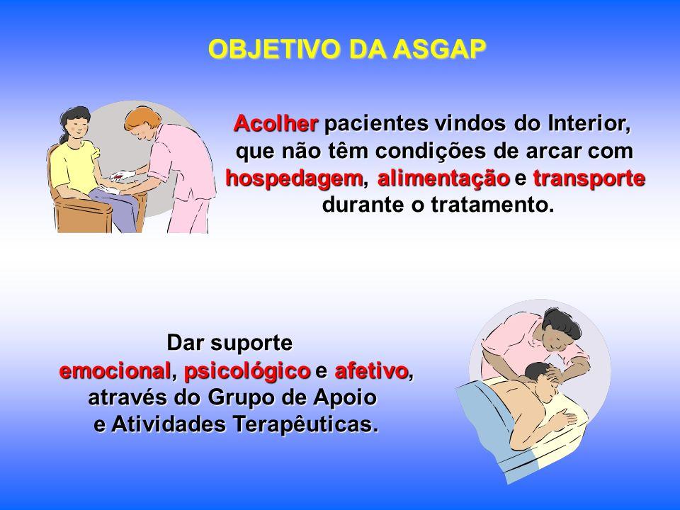 OBJETIVO DA ASGAP Acolher pacientes vindos do Interior, que não têm condições de arcar com hospedagem, alimentação e transporte durante o tratamento.