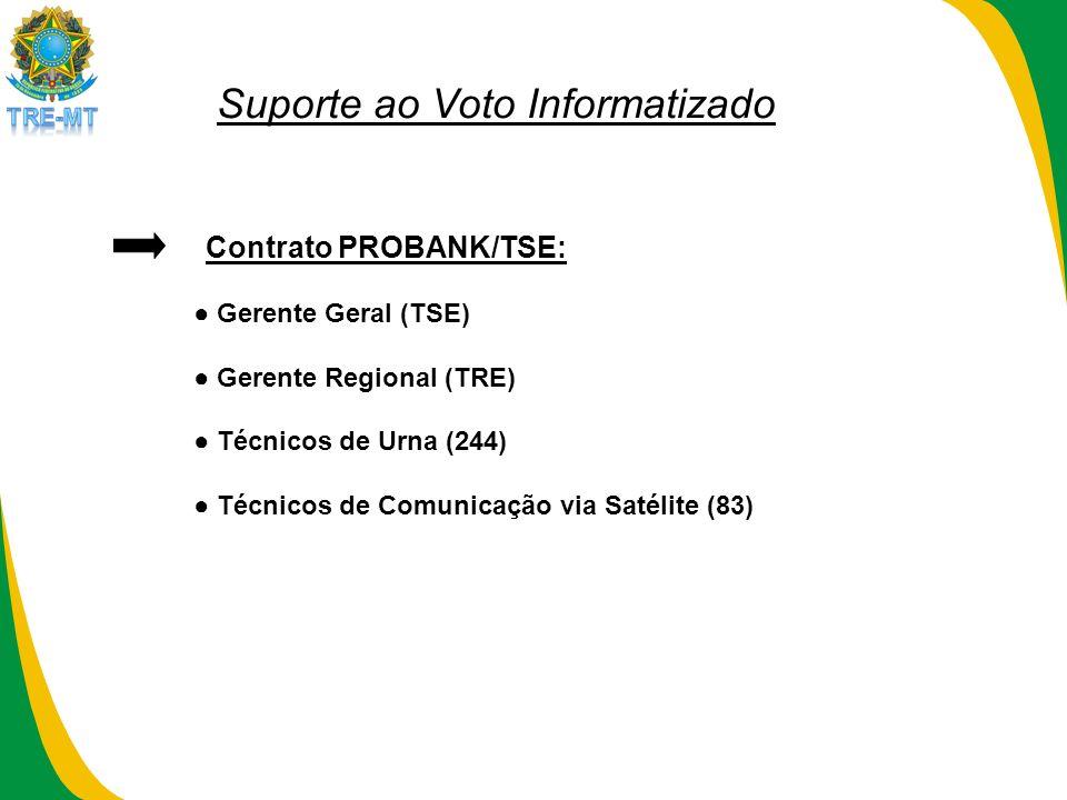 Contrato PROBANK/TSE: Gerente Geral (TSE) Gerente Regional (TRE) Técnicos de Urna (244) Técnicos de Comunicação via Satélite (83) Suporte ao Voto Informatizado