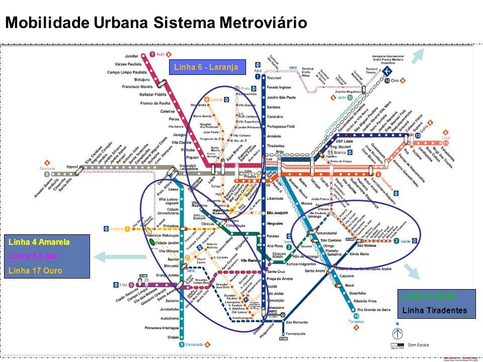 Mobilidade Urbana Sistema Metroviário Linha 2 Verde Linha Tiradentes Linha 4 Amarela Linha 5 Lilás Linha 17 Ouro Estádio Linha 6 - Laranja