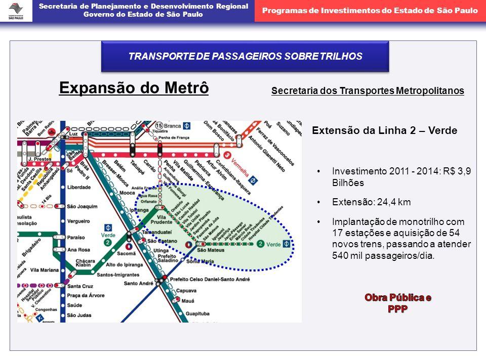 Secretaria de Planejamento e Desenvolvimento Regional Governo do Estado de São Paulo Programas de Investimentos do Estado de São Paulo Expansão do Met