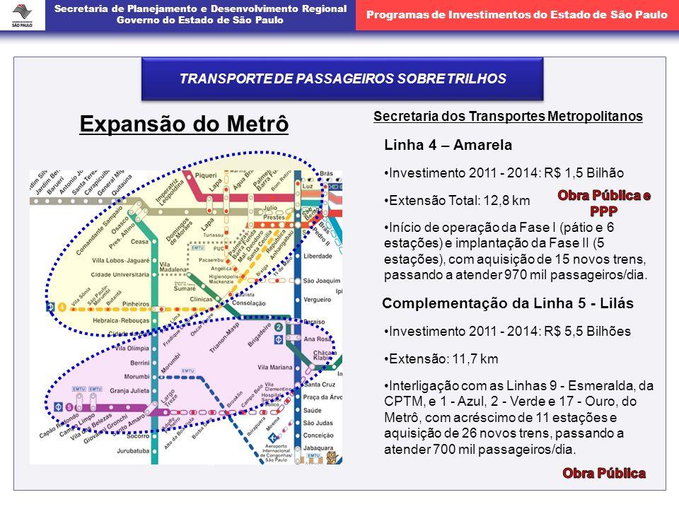 Secretaria de Planejamento e Desenvolvimento Regional Governo do Estado de São Paulo Programas de Investimentos do Estado de São Paulo 14 Expansão do