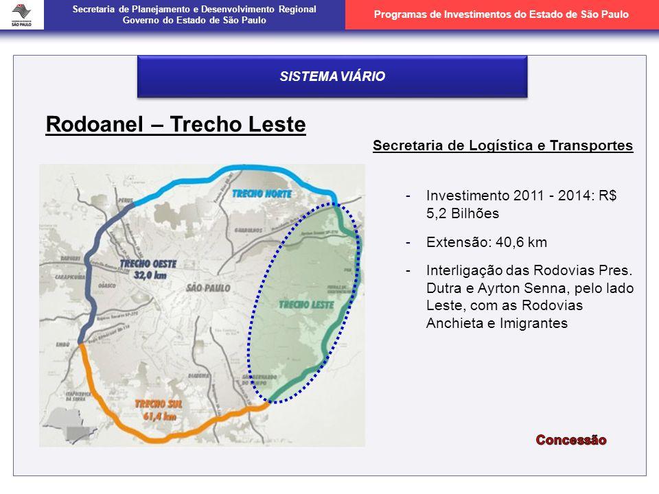 Secretaria de Planejamento e Desenvolvimento Regional Governo do Estado de São Paulo Programas de Investimentos do Estado de São Paulo Rodoanel – Trecho Leste Secretaria de Logística e Transportes -Investimento 2011 - 2014: R$ 5,2 Bilhões -Extensão: 40,6 km - Interligação das Rodovias Pres.