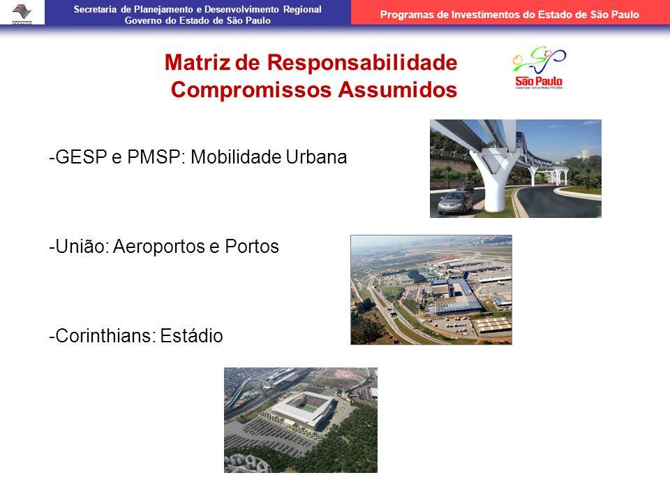 Matriz de Responsabilidade Compromissos Assumidos -GESP e PMSP: Mobilidade Urbana -União: Aeroportos e Portos -Corinthians: Estádio Secretaria de Plan