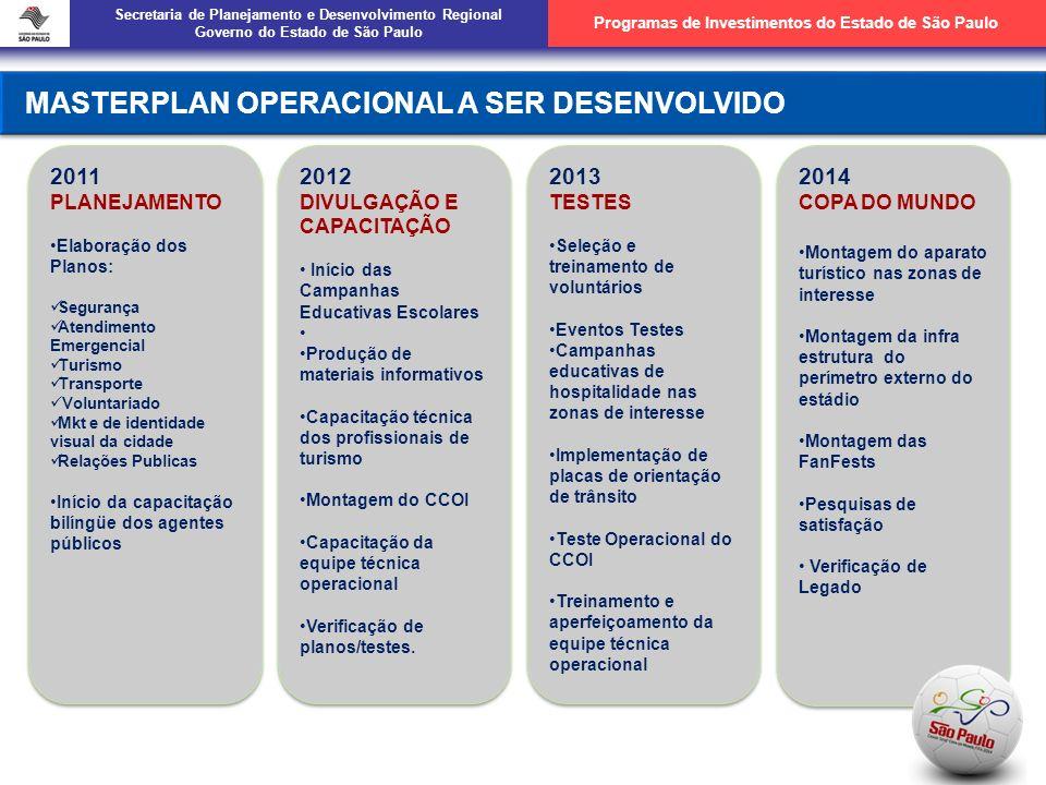2011 PLANEJAMENTO Elaboração dos Planos: Segurança Atendimento Emergencial Turismo Transporte Voluntariado Mkt e de identidade visual da cidade Relaçõ