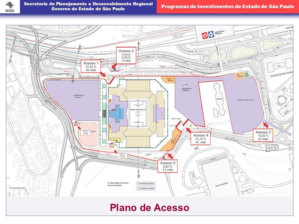 Secretaria de Planejamento e Desenvolvimento Regional Governo do Estado de São Paulo Programas de Investimentos do Estado de São Paulo Plano de Acesso