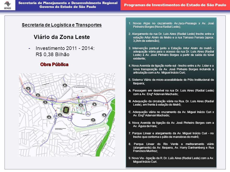 Secretaria de Planejamento e Desenvolvimento Regional Governo do Estado de São Paulo Programas de Investimentos do Estado de São Paulo 1.