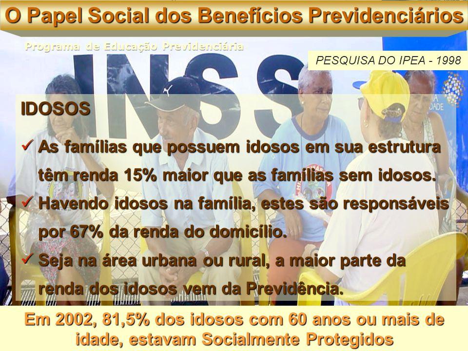 IDOSOS As famílias que possuem idosos em sua estrutura têm renda 15% maior que as famílias sem idosos.