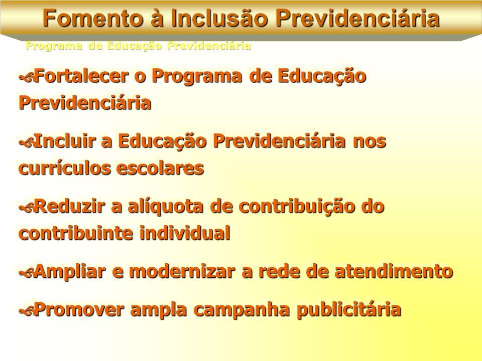 Fomento à Inclusão Previdenciária Fortalecer o Programa de Educação Previdenciária Fortalecer o Programa de Educação Previdenciária Incluir a Educação Previdenciária nos currículos escolares Incluir a Educação Previdenciária nos currículos escolares Reduzir a alíquota de contribuição do contribuinte individual Reduzir a alíquota de contribuição do contribuinte individual Ampliar e modernizar a rede de atendimento Ampliar e modernizar a rede de atendimento Promover ampla campanha publicitária Promover ampla campanha publicitária Fortalecer o Programa de Educação Previdenciária Fortalecer o Programa de Educação Previdenciária Incluir a Educação Previdenciária nos currículos escolares Incluir a Educação Previdenciária nos currículos escolares Reduzir a alíquota de contribuição do contribuinte individual Reduzir a alíquota de contribuição do contribuinte individual Ampliar e modernizar a rede de atendimento Ampliar e modernizar a rede de atendimento Promover ampla campanha publicitária Promover ampla campanha publicitária