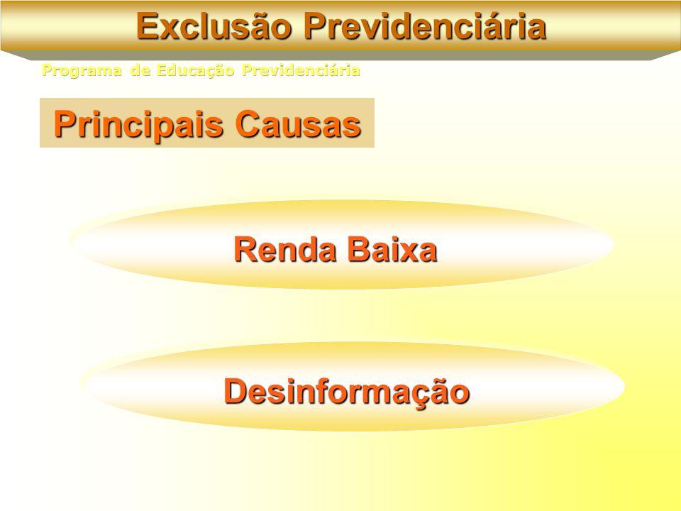 66% das pessoas não conhecem a Previdência Social BrasilDesinformação