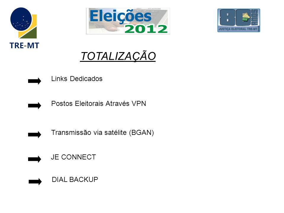 TRE-MT JE CONNECT Links Dedicados Transmissão via satélite (BGAN) Postos Eleitorais Através VPN TOTALIZAÇÃO DIAL BACKUP