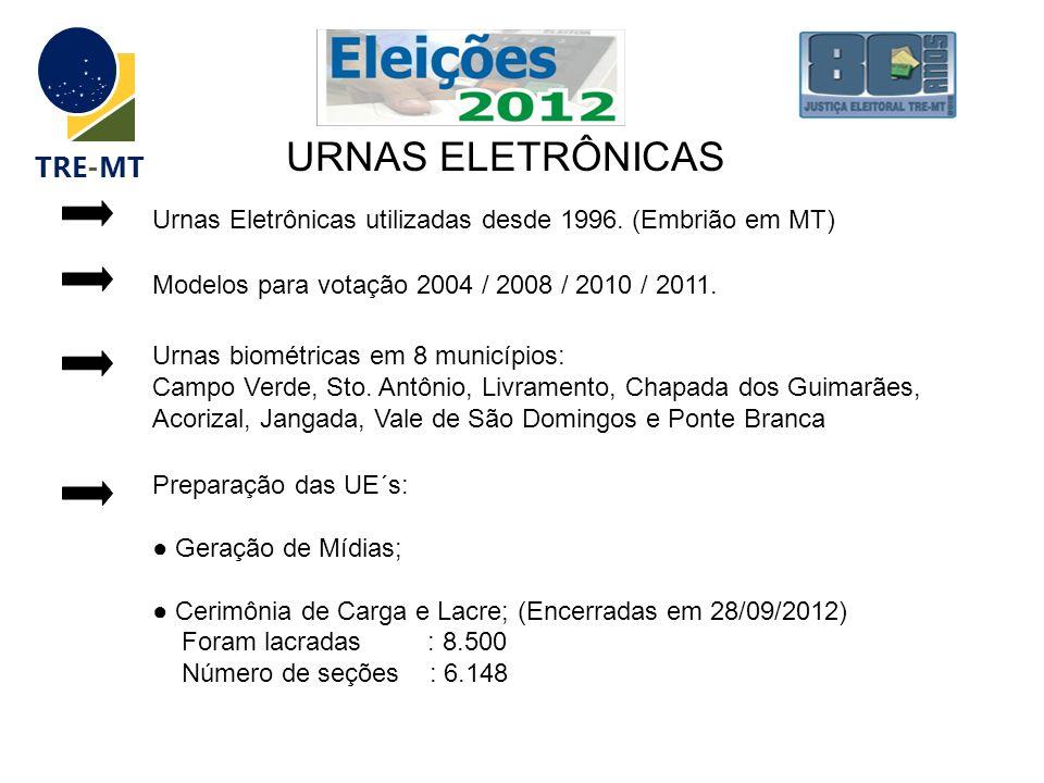 TRE-MT Modelos para votação 2004 / 2008 / 2010 / 2011. Urnas biométricas em 8 municípios: Campo Verde, Sto. Antônio, Livramento, Chapada dos Guimarães