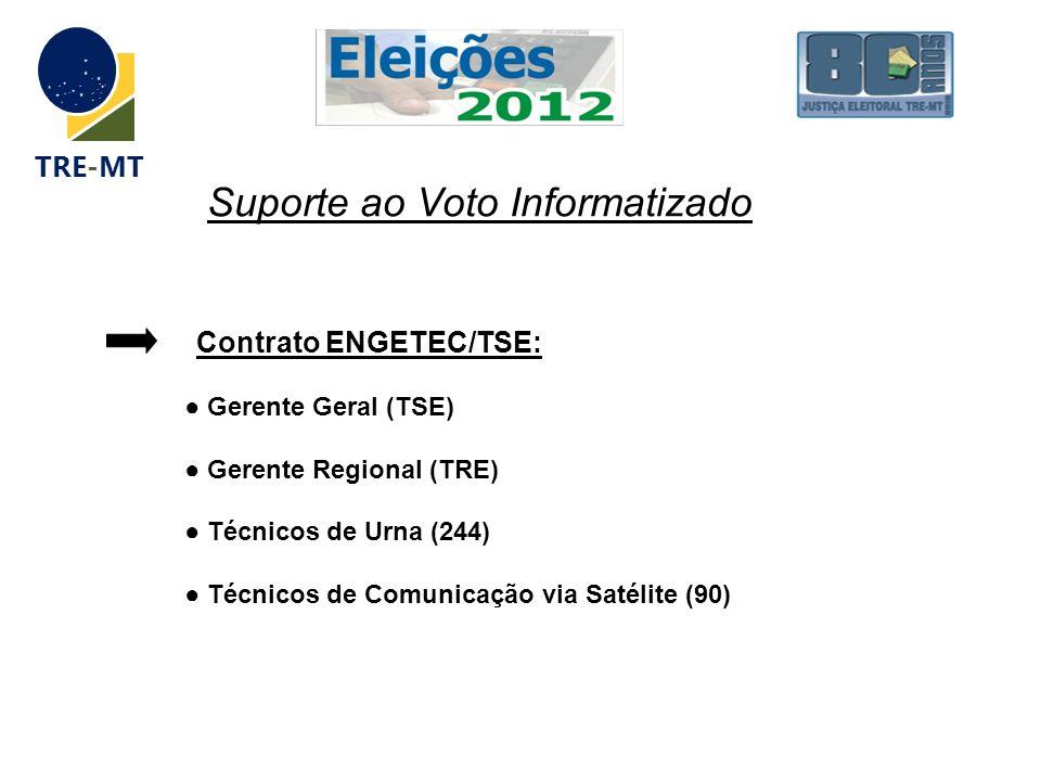 TRE-MT Contrato ENGETEC/TSE: Gerente Geral (TSE) Gerente Regional (TRE) Técnicos de Urna (244) Técnicos de Comunicação via Satélite (90) Suporte ao Vo