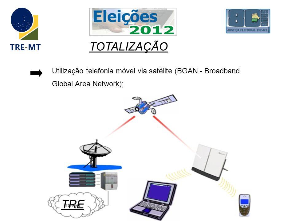 TRE-MT Utilização telefonia móvel via satélite (BGAN - Broadband Global Area Network); TOTALIZAÇÃO TRE