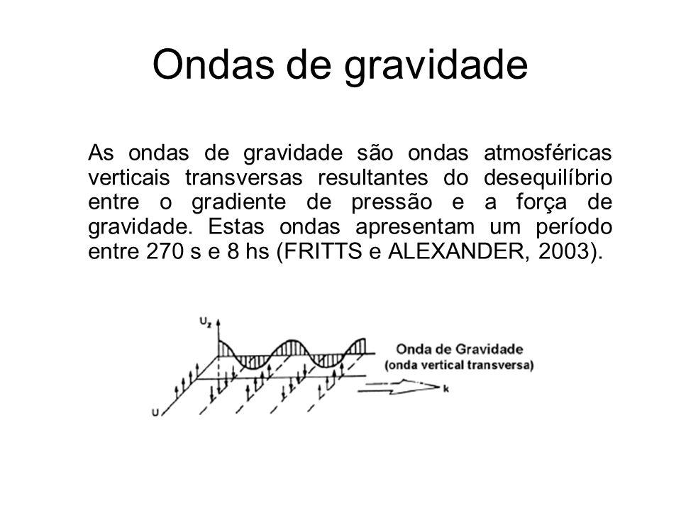 Ondas de gravidade As ondas de gravidade são ondas atmosféricas verticais transversas resultantes do desequilíbrio entre o gradiente de pressão e a fo