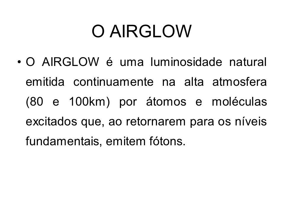 O AIRGLOW O AIRGLOW é uma luminosidade natural emitida continuamente na alta atmosfera (80 e 100km) por átomos e moléculas excitados que, ao retornare