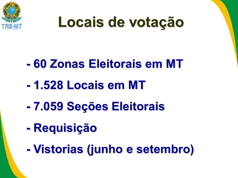 Locais de votação - 60 Zonas Eleitorais em MT - 1.528 Locais em MT - 7.059 Seções Eleitorais - Requisição - Vistorias (junho e setembro)