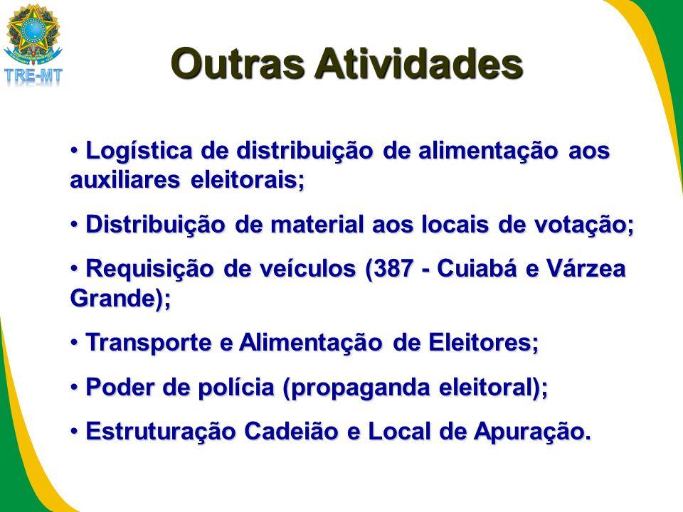 Outras Atividades Logística de distribuição de alimentação aos auxiliares eleitorais; Logística de distribuição de alimentação aos auxiliares eleitora