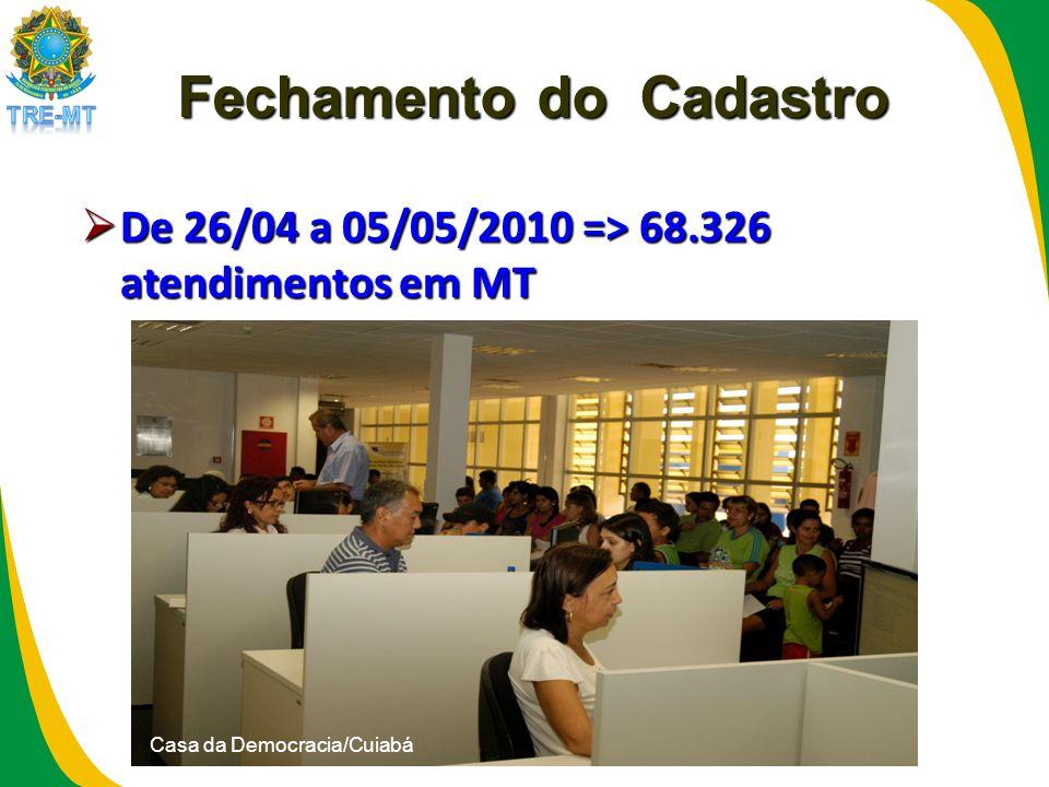 Fechamento do Cadastro De 26/04 a 05/05/2010 => 68.326 atendimentos em MT De 26/04 a 05/05/2010 => 68.326 atendimentos em MT Casa da Democracia/Cuiabá